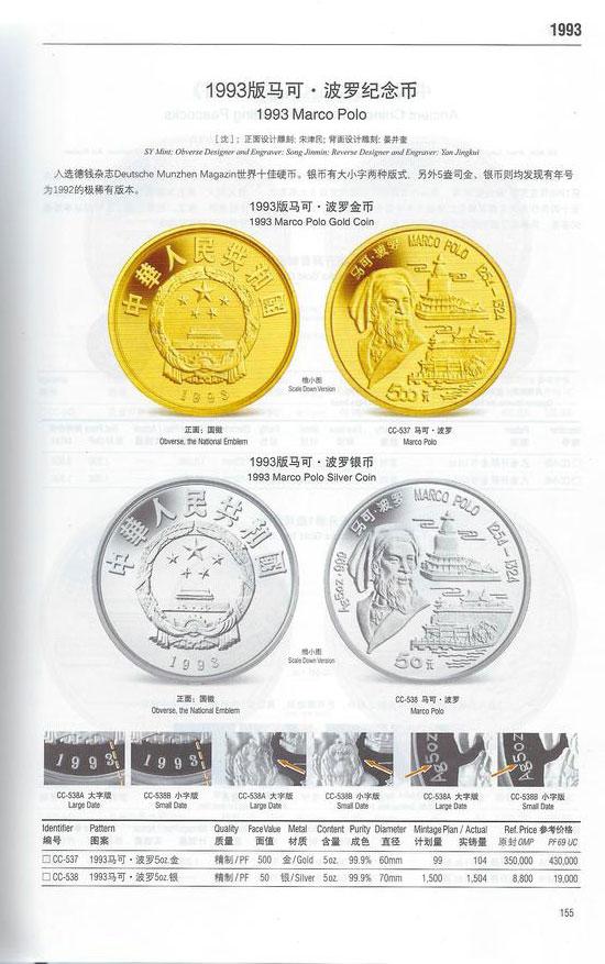 《中国金银币标准目录》2019版页面截图