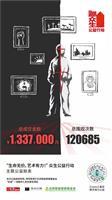 iCouncil助力公益拍 筹款133.7万元援助武汉战疫