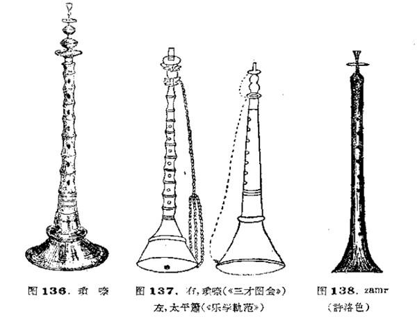 Zamr是唢呐这类乐器的阿拉伯名称