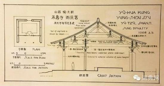 梁思成手绘古建筑图 被惊呆了!